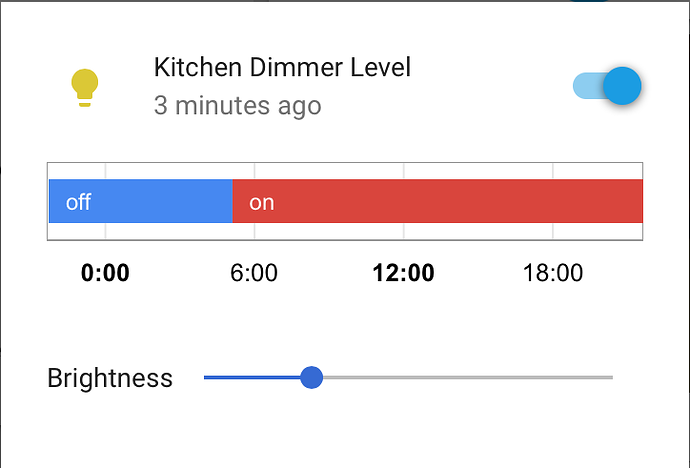 Turning a dimmer down to lowest via UI slider should keep