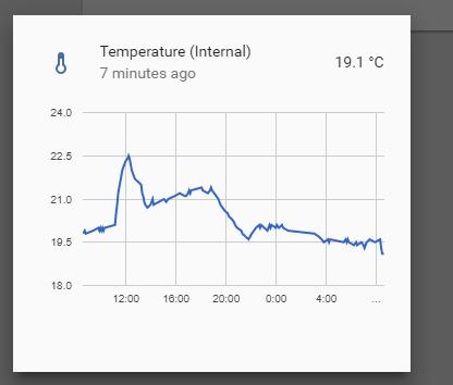 Change scan_interval for MQTT sensor? - Configuration
