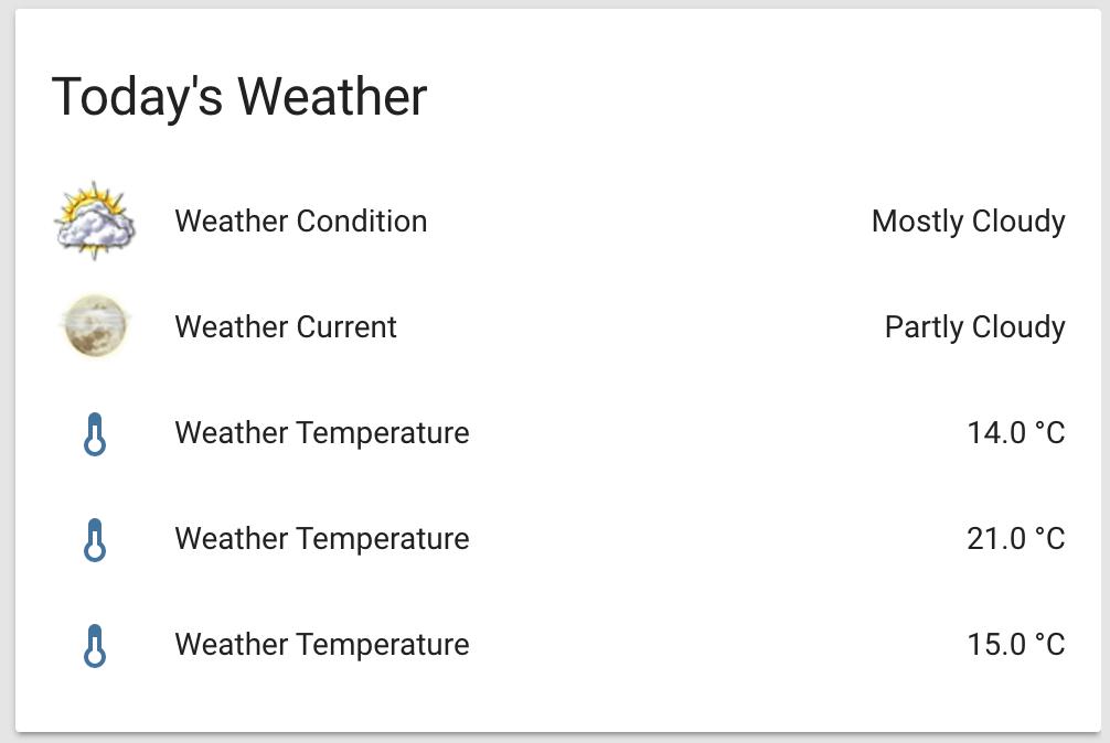 Changing entity name - Yahoo Weather API - Configuration