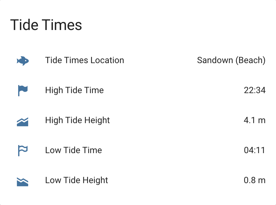 Tide Times Share Your Projects Home Assistant Community