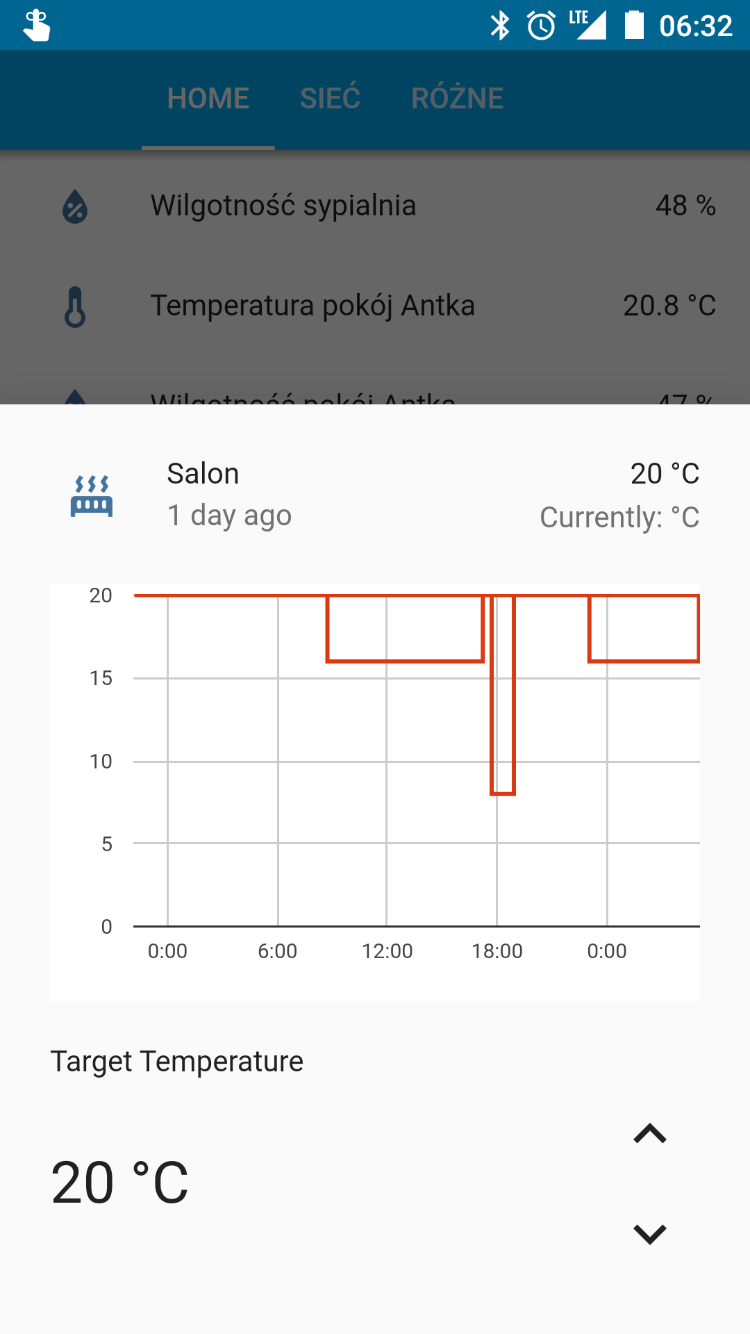 Thermostats Temperature Graphs - Configuration