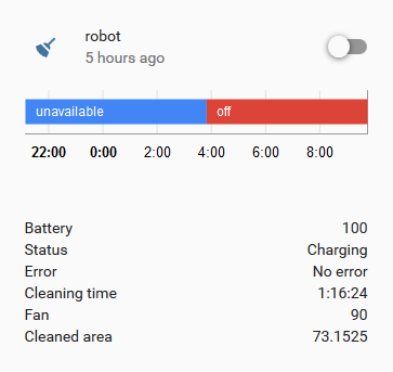 Xiaomi Mi Robot Vacuum - not possible to start from frontend
